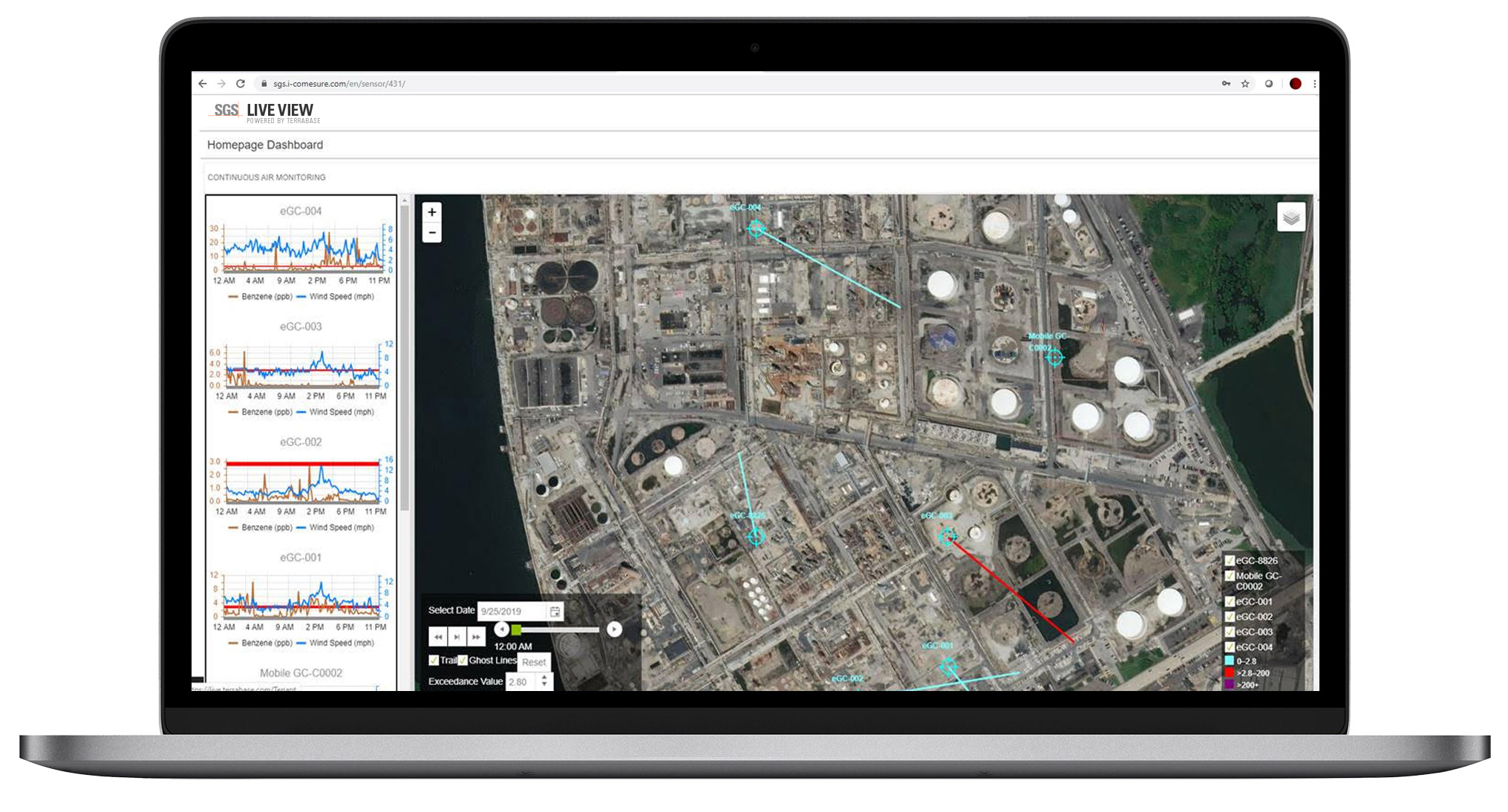 SGS SmartSense Live View - Dashboard